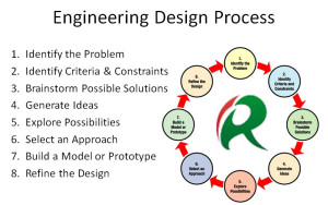 PROCESS_ENG_DESIGN