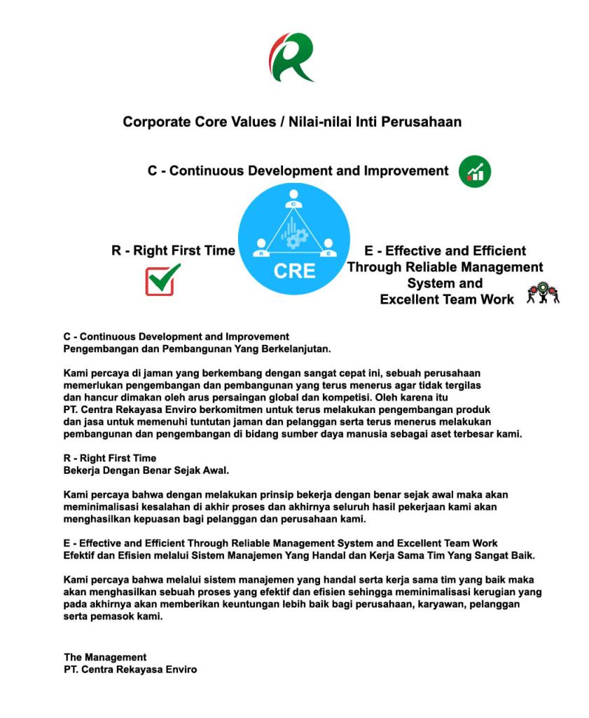 CRE CORPORATE VALUES copy